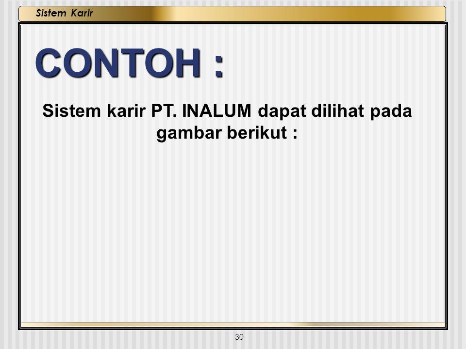 Sistem karir PT. INALUM dapat dilihat pada gambar berikut :