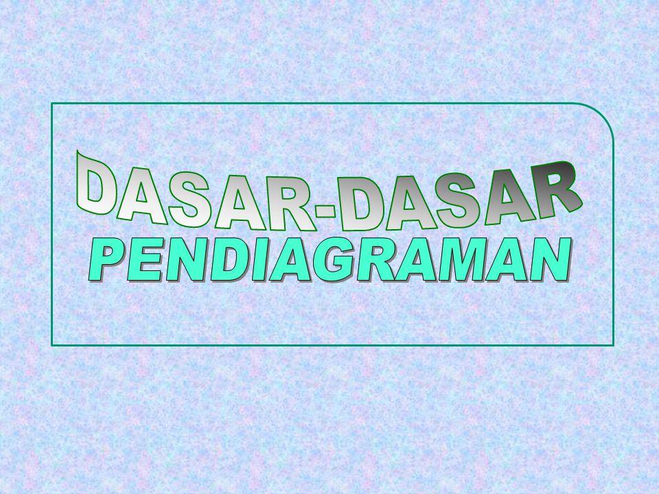 DASAR-DASAR PENDIAGRAMAN Fakultas Kehutanan