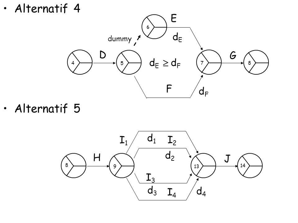 Alternatif 4 Alternatif 5 D G E dE dF  F H J I4 d4 I3 d3 I1 d1 I2 d2