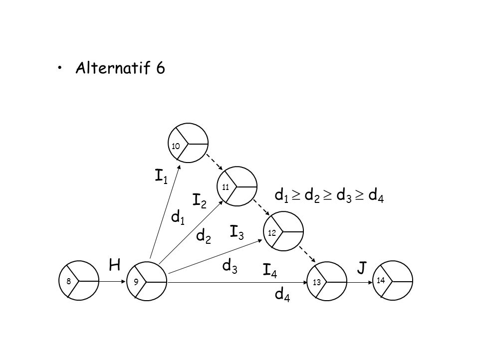Alternatif 6 H J I1 I2 I3 I4 d1 d2 d3 d4 d1  d2  d3  d4 10 11 12 8