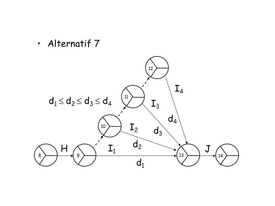Alternatif 7 I4 d1  d2  d3  d4 I3 d4 I2 d3 d2 H I1 J d1 9 8 11 10