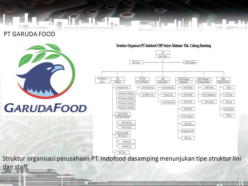 PT GARUDA FOOD Struktur organisasi perusahaan PT.