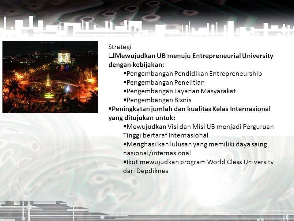 Strategi Mewujudkan UB menuju Entrepreneurial University dengan kebijakan: Pengembangan Pendidikan Entrepreneurship.