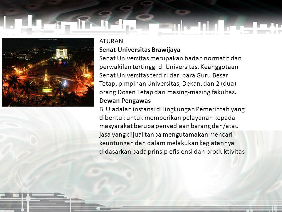 ATURAN Senat Universitas Brawijaya.