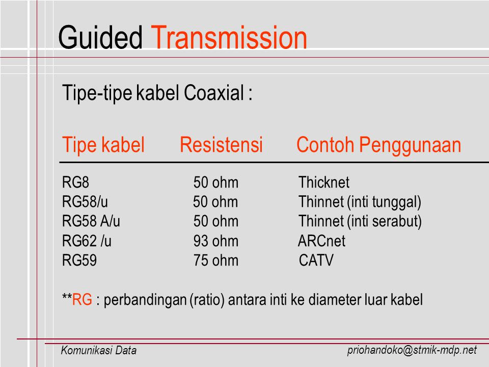 Guided Transmission Tipe-tipe kabel Coaxial :
