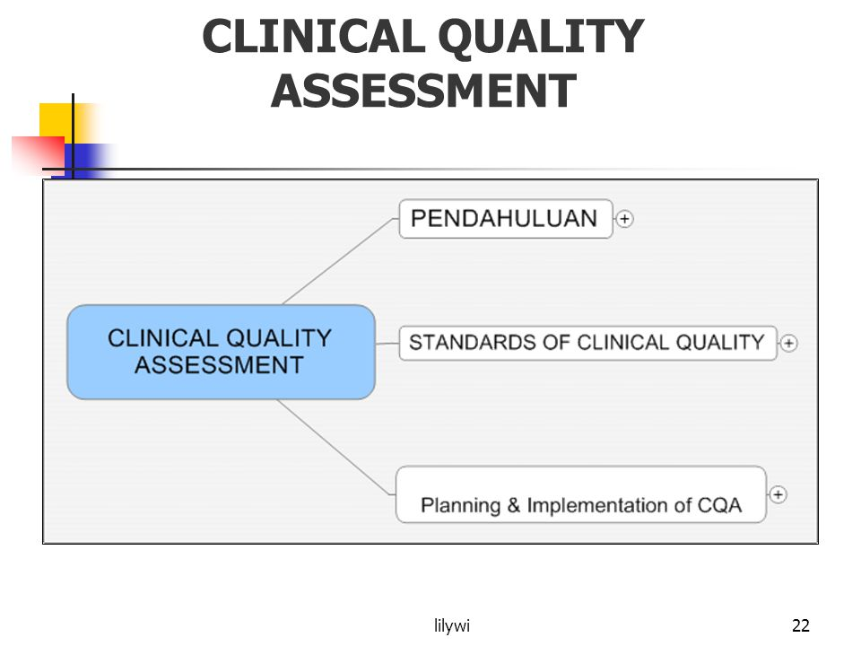 CLINICAL QUALITY ASSESSMENT