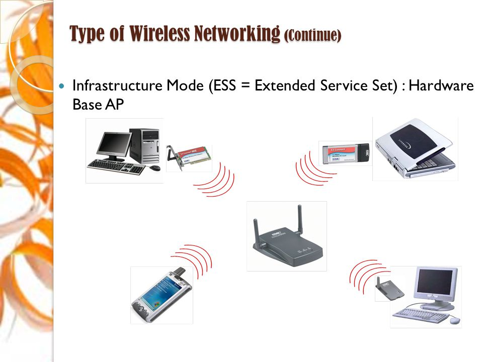 Type of Wireless Networking (Continue)