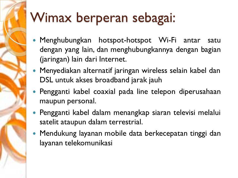 Wimax berperan sebagai: