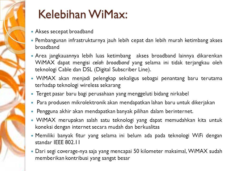 Kelebihan WiMax: Akses secepat broadband