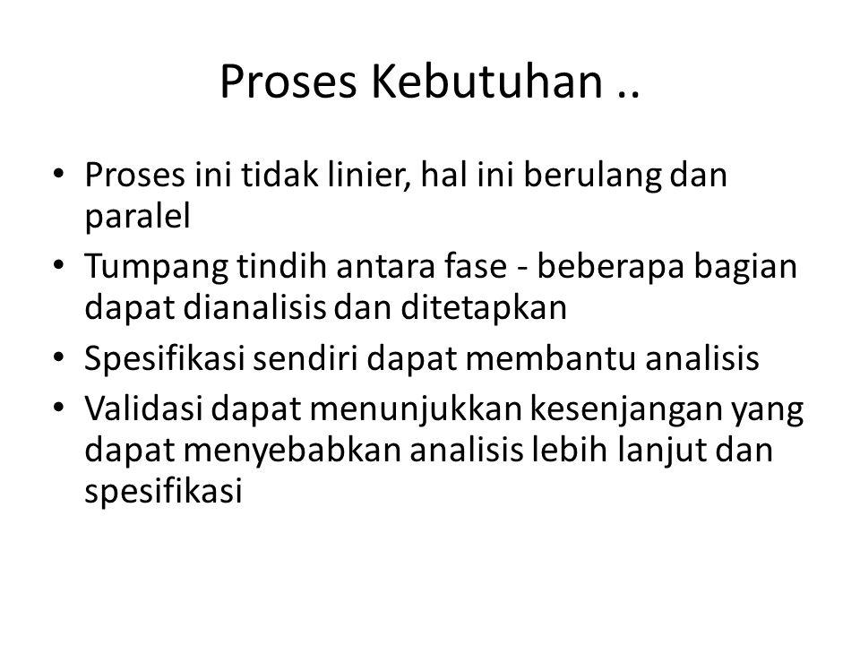Proses Kebutuhan .. Proses ini tidak linier, hal ini berulang dan paralel.