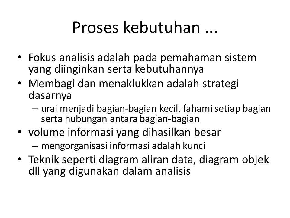 Proses kebutuhan ... Fokus analisis adalah pada pemahaman sistem yang diinginkan serta kebutuhannya.