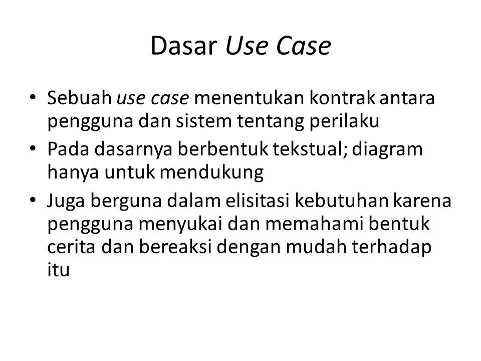 Dasar Use Case Sebuah use case menentukan kontrak antara pengguna dan sistem tentang perilaku.