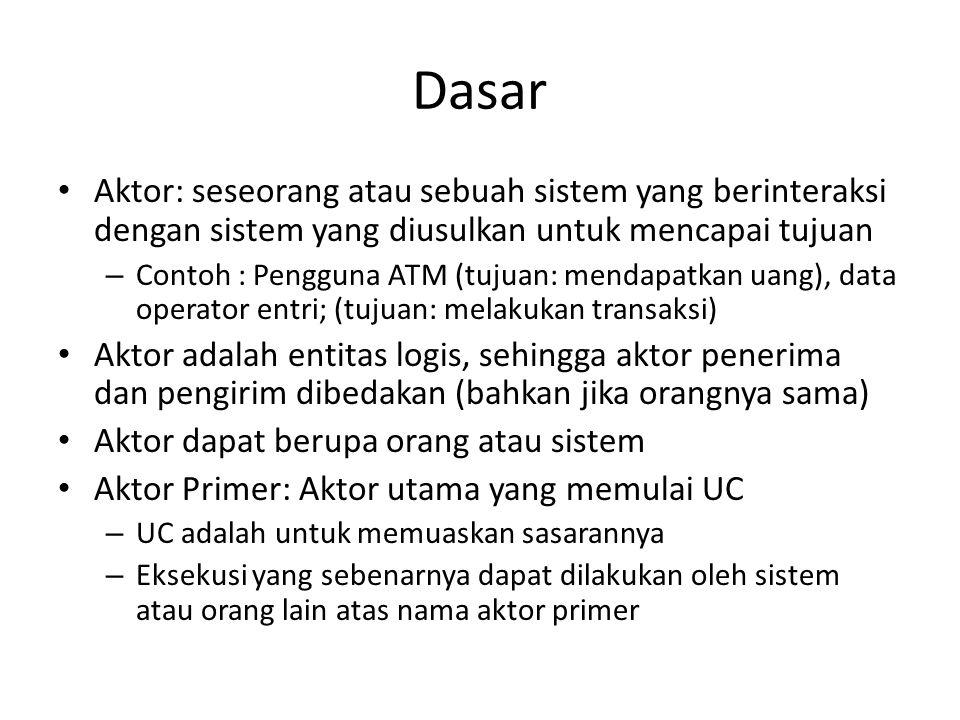 Dasar Aktor: seseorang atau sebuah sistem yang berinteraksi dengan sistem yang diusulkan untuk mencapai tujuan.