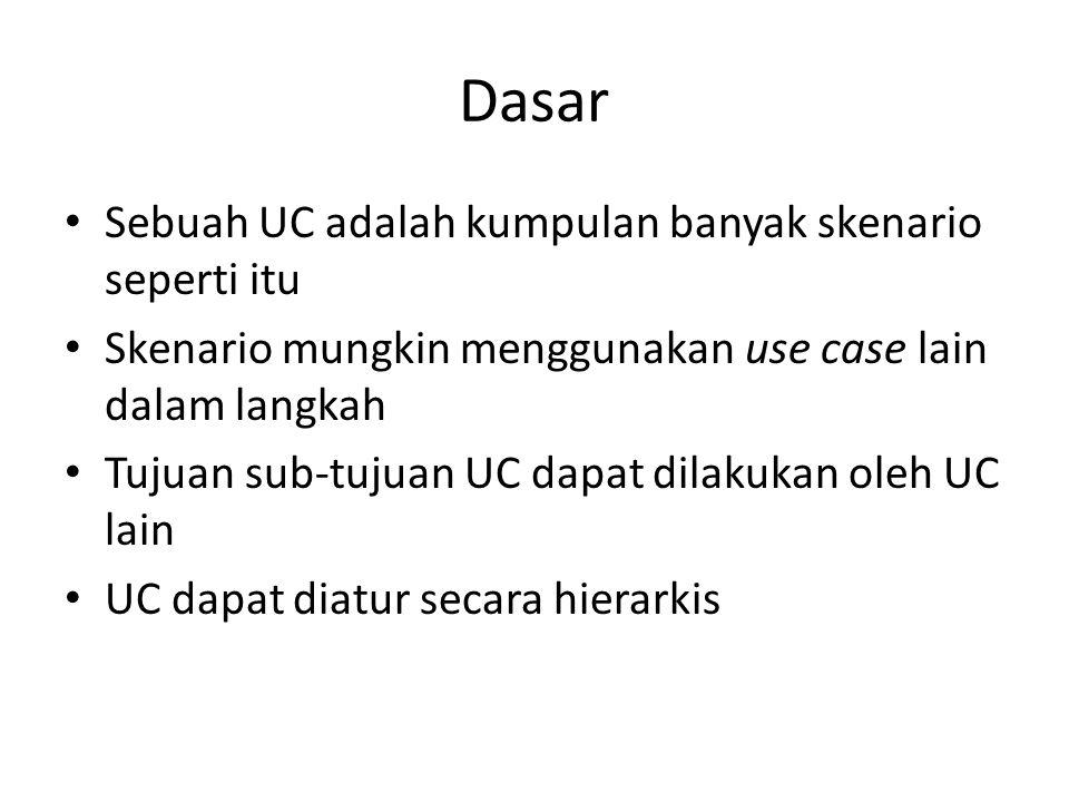Dasar Sebuah UC adalah kumpulan banyak skenario seperti itu