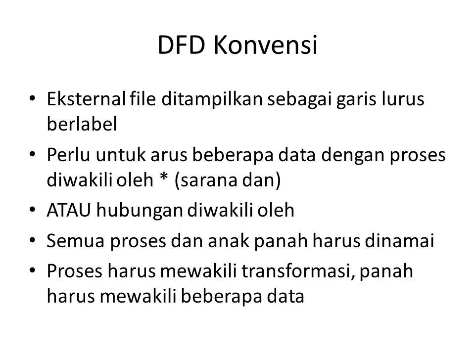 DFD Konvensi Eksternal file ditampilkan sebagai garis lurus berlabel