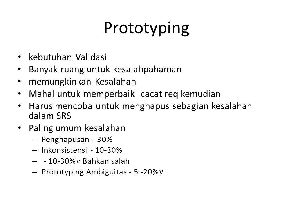 Prototyping kebutuhan Validasi Banyak ruang untuk kesalahpahaman