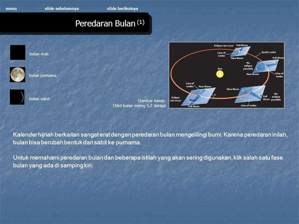 menu slide sebelumnya. slide berikutnya. Peredaran Bulan (1) bulan mati. bulan purnama. bulan sabit.