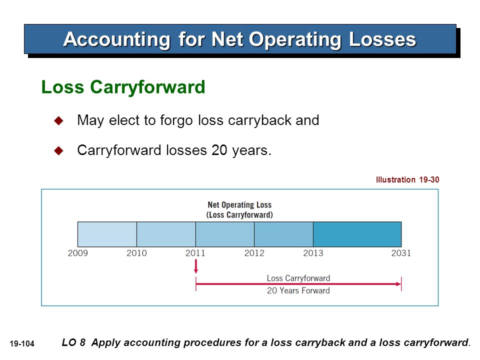 Accounting for Net Operating Losses