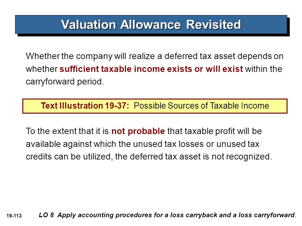 Valuation Allowance Revisited