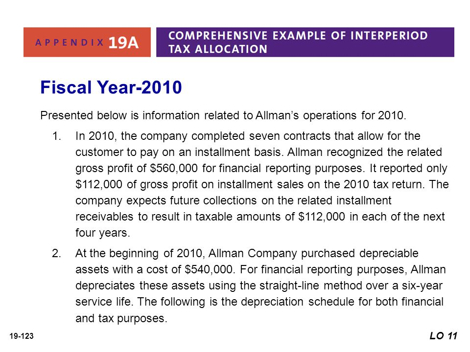 Fiscal Year-2010 Presented below is information related to Allman's operations for 2010.
