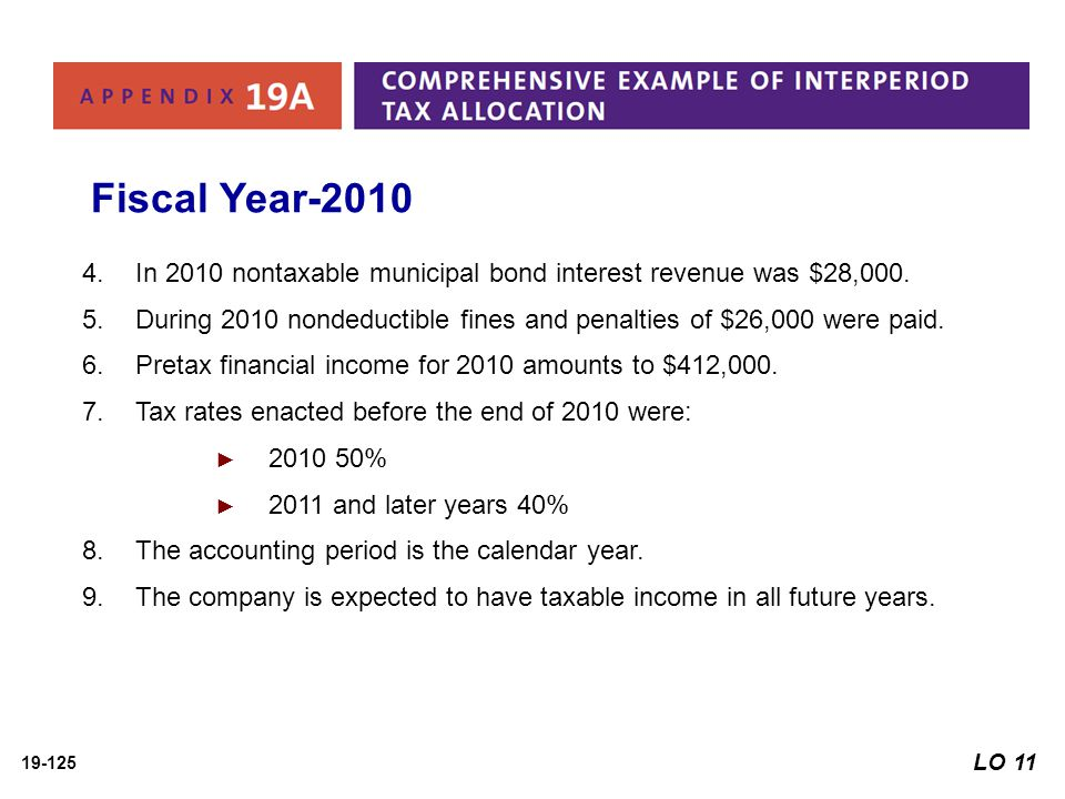 Fiscal Year-2010 In 2010 nontaxable municipal bond interest revenue was $28,000. During 2010 nondeductible fines and penalties of $26,000 were paid.