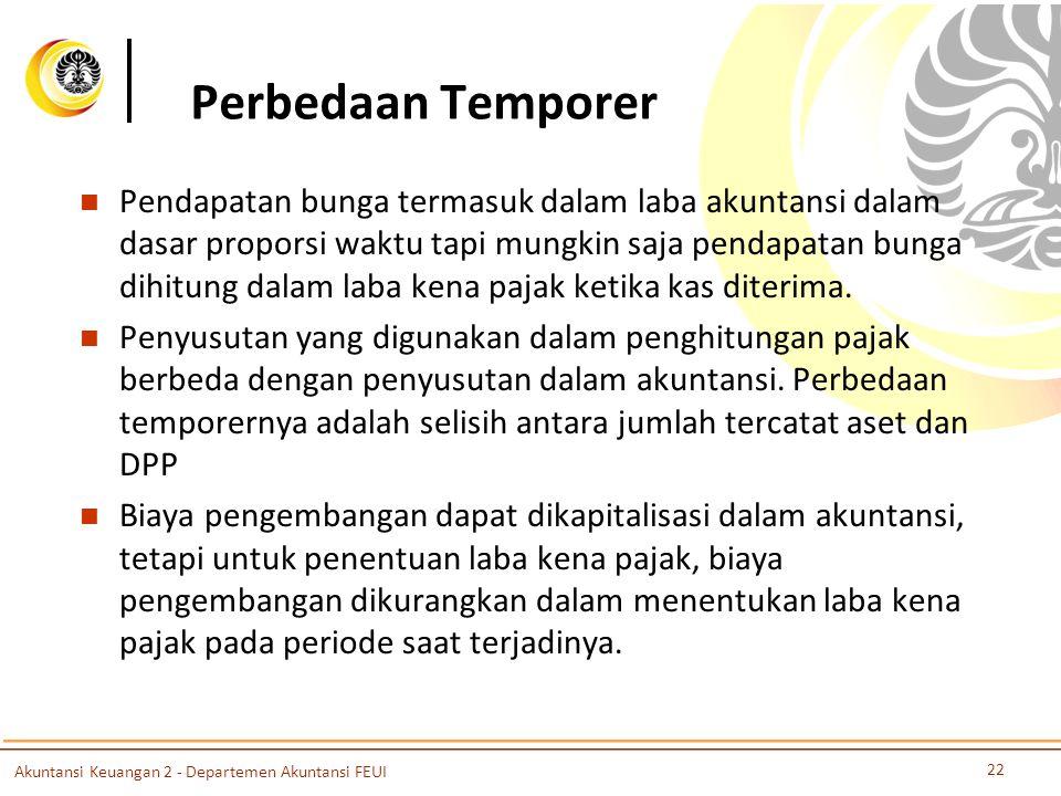 Perbedaan Temporer