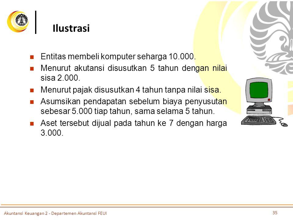Ilustrasi Entitas membeli komputer seharga 10.000.