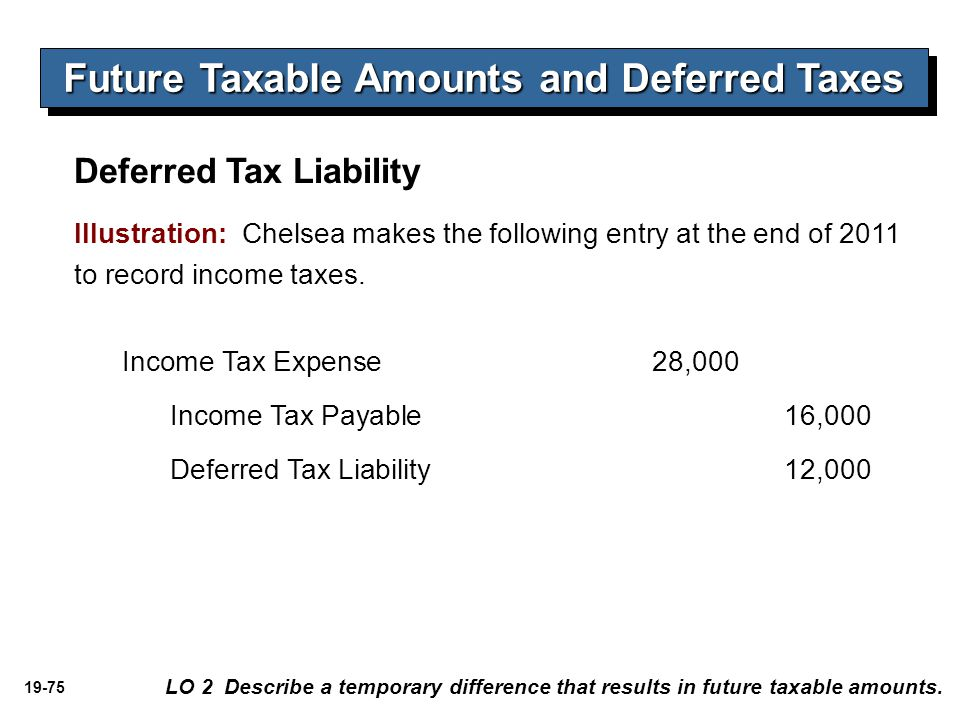 Future Taxable Amounts and Deferred Taxes