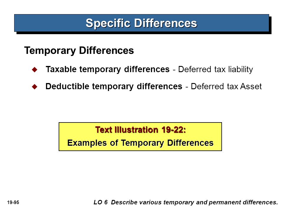 Examples of Temporary Differences
