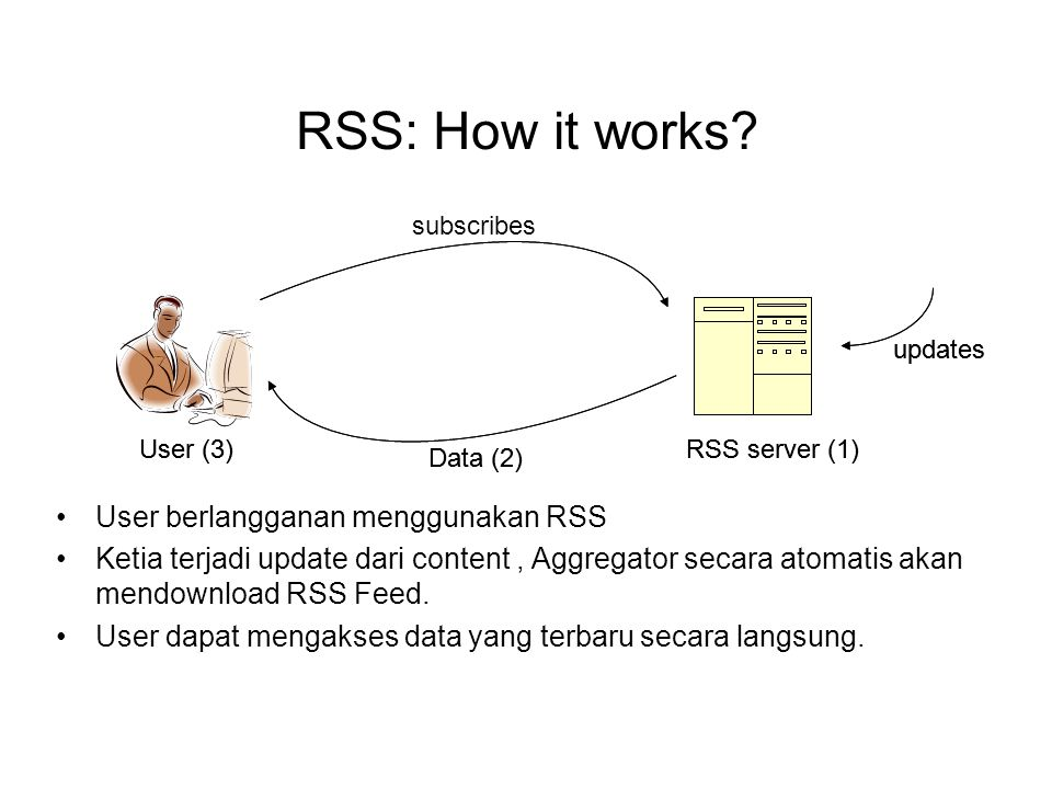 RSS: How it works User berlangganan menggunakan RSS