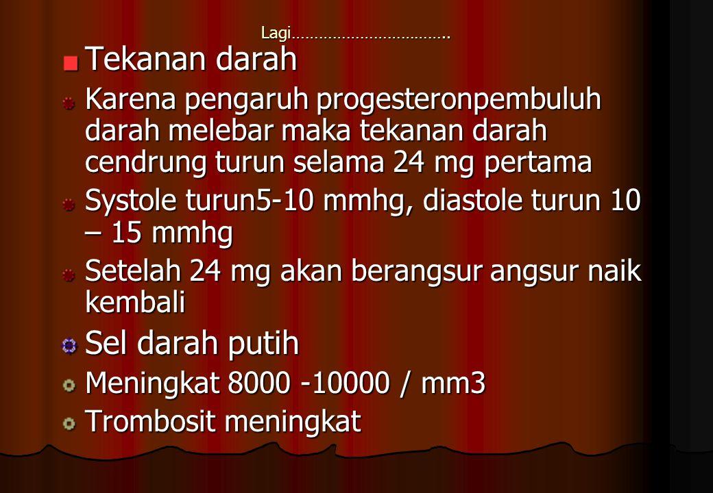 Tekanan darah Sel darah putih