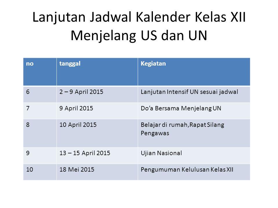 Lanjutan Jadwal Kalender Kelas XII Menjelang US dan UN