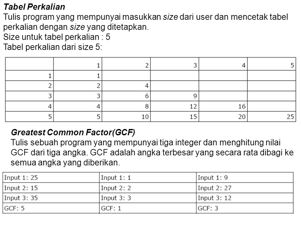 Tabel Perkalian Tulis program yang mempunyai masukkan size dari user dan mencetak tabel perkalian dengan size yang ditetapkan.