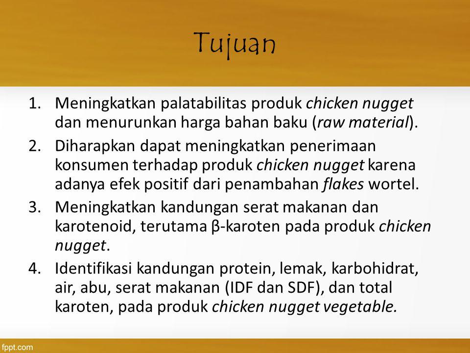 Tujuan Meningkatkan palatabilitas produk chicken nugget dan menurunkan harga bahan baku (raw material).