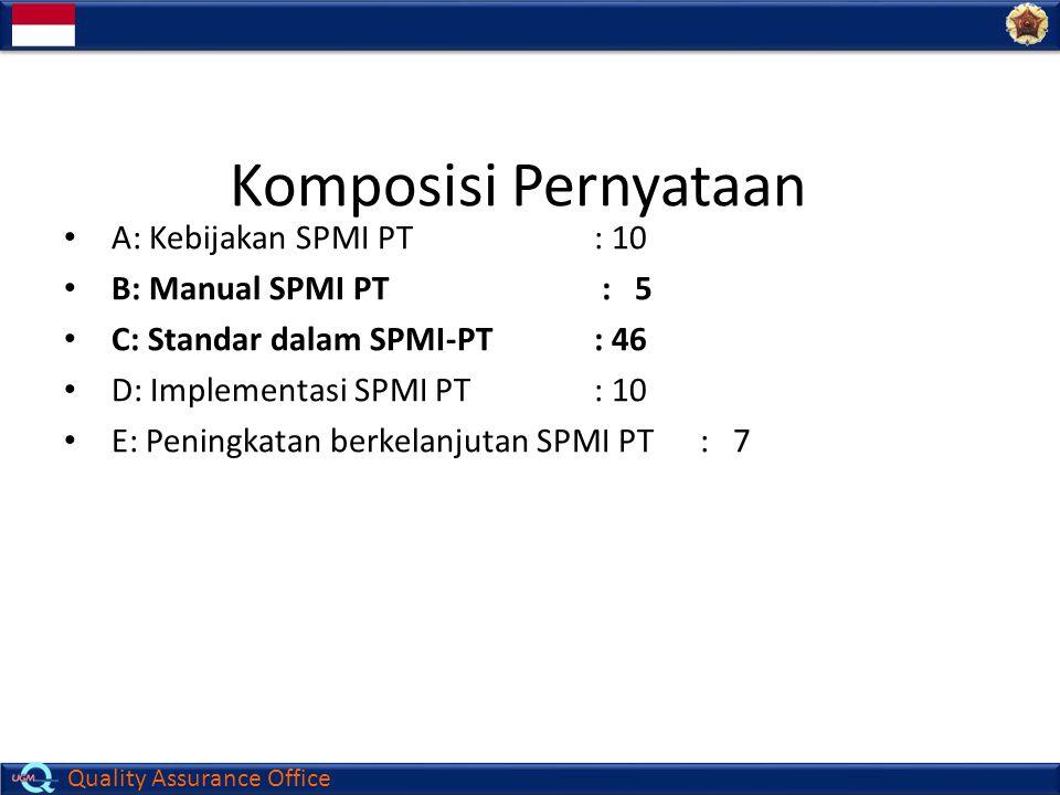 Komposisi Pernyataan A: Kebijakan SPMI PT : 10 B: Manual SPMI PT : 5
