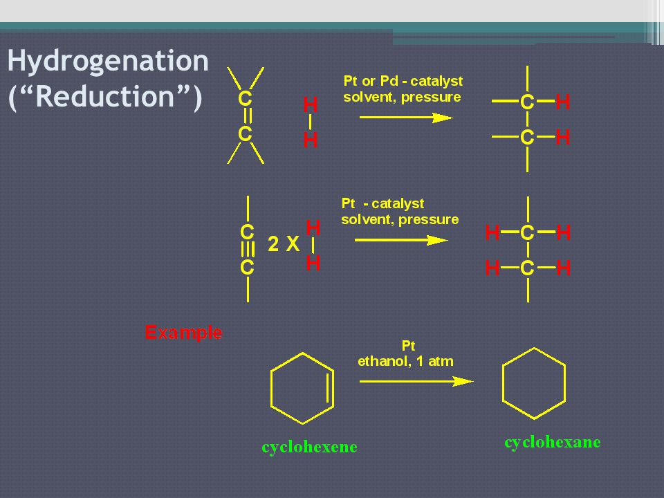 Hydrogenation ( Reduction )
