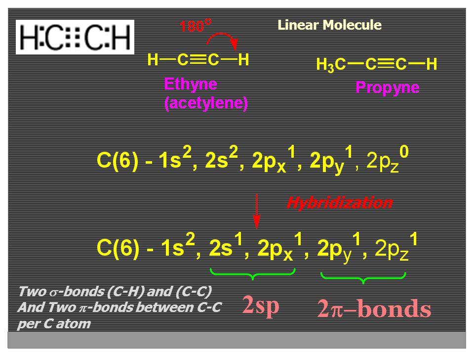 2sp 2p-bonds Hybridization Linear Molecule Two s-bonds (C-H) and (C-C)