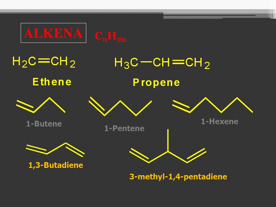 ALKENA CnH2n 1-Hexene 1-Butene 1-Pentene 1,3-Butadiene