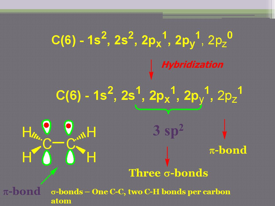3 sp2 p-bond Three s-bonds p-bond Hybridization