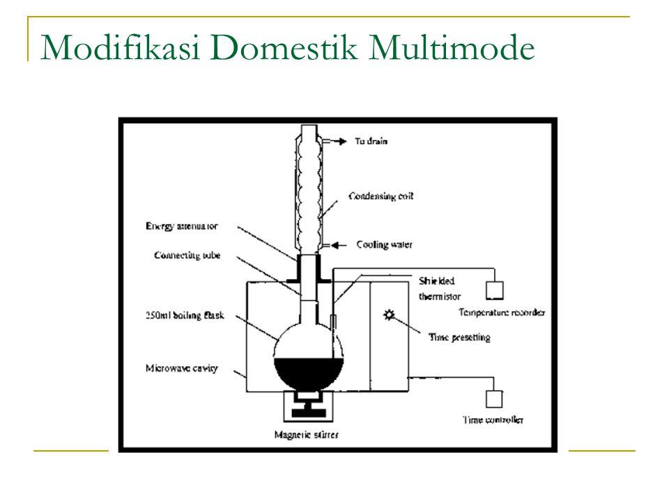 Modifikasi Domestik Multimode