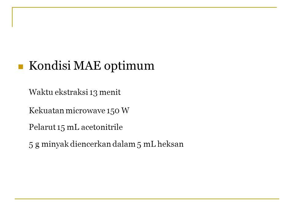 Kondisi MAE optimum Waktu ekstraksi 13 menit Kekuatan microwave 150 W