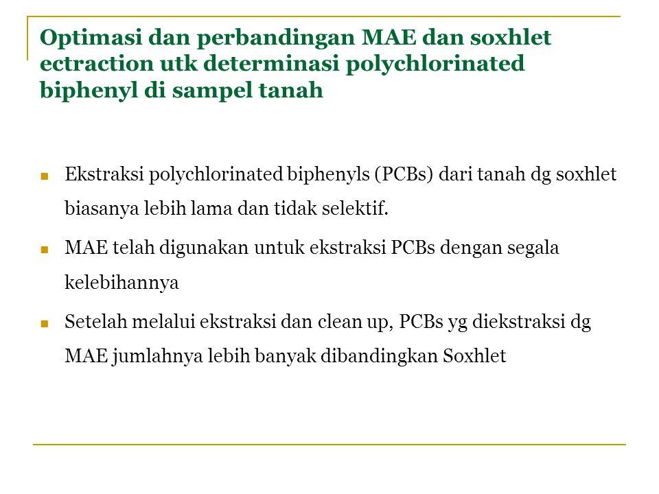 Optimasi dan perbandingan MAE dan soxhlet ectraction utk determinasi polychlorinated biphenyl di sampel tanah