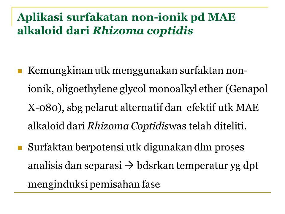 Aplikasi surfakatan non-ionik pd MAE alkaloid dari Rhizoma coptidis
