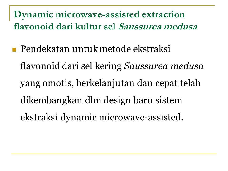 Dynamic microwave-assisted extraction flavonoid dari kultur sel Saussurea medusa
