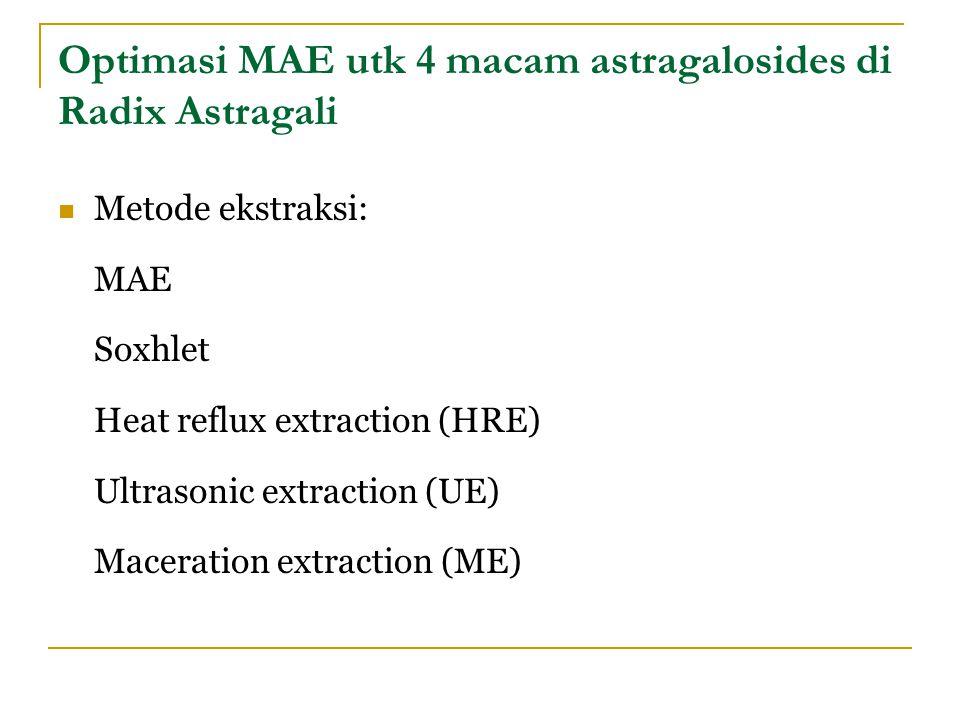 Optimasi MAE utk 4 macam astragalosides di Radix Astragali