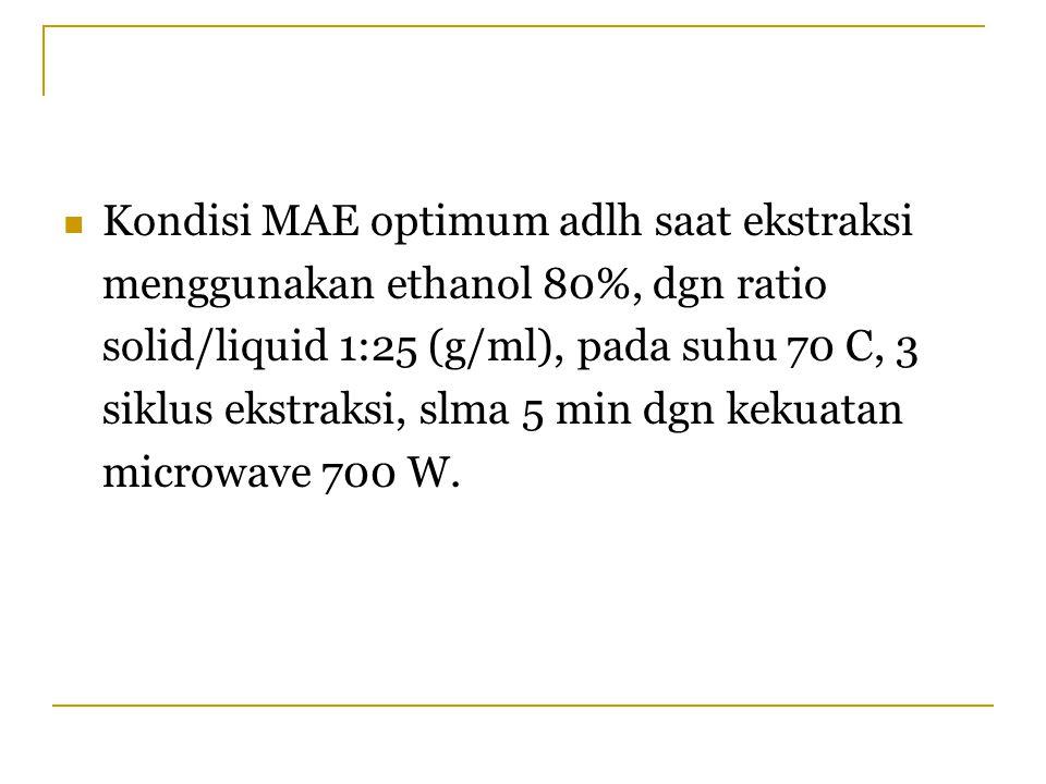 Kondisi MAE optimum adlh saat ekstraksi menggunakan ethanol 80%, dgn ratio solid/liquid 1:25 (g/ml), pada suhu 70 C, 3 siklus ekstraksi, slma 5 min dgn kekuatan microwave 700 W.