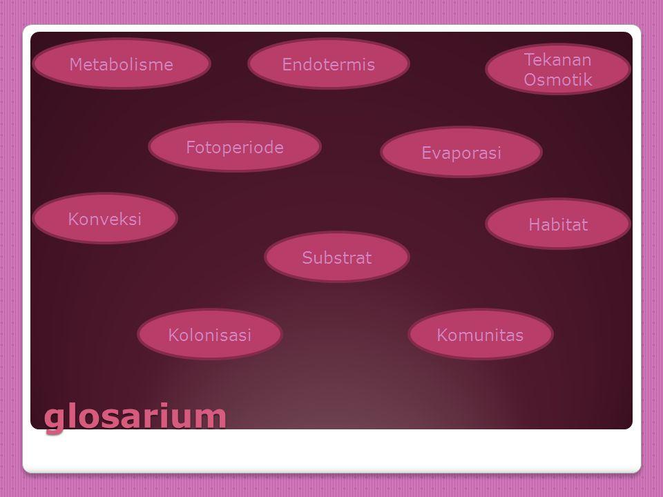 glosarium Metabolisme Endotermis Tekanan Osmotik Fotoperiode Evaporasi