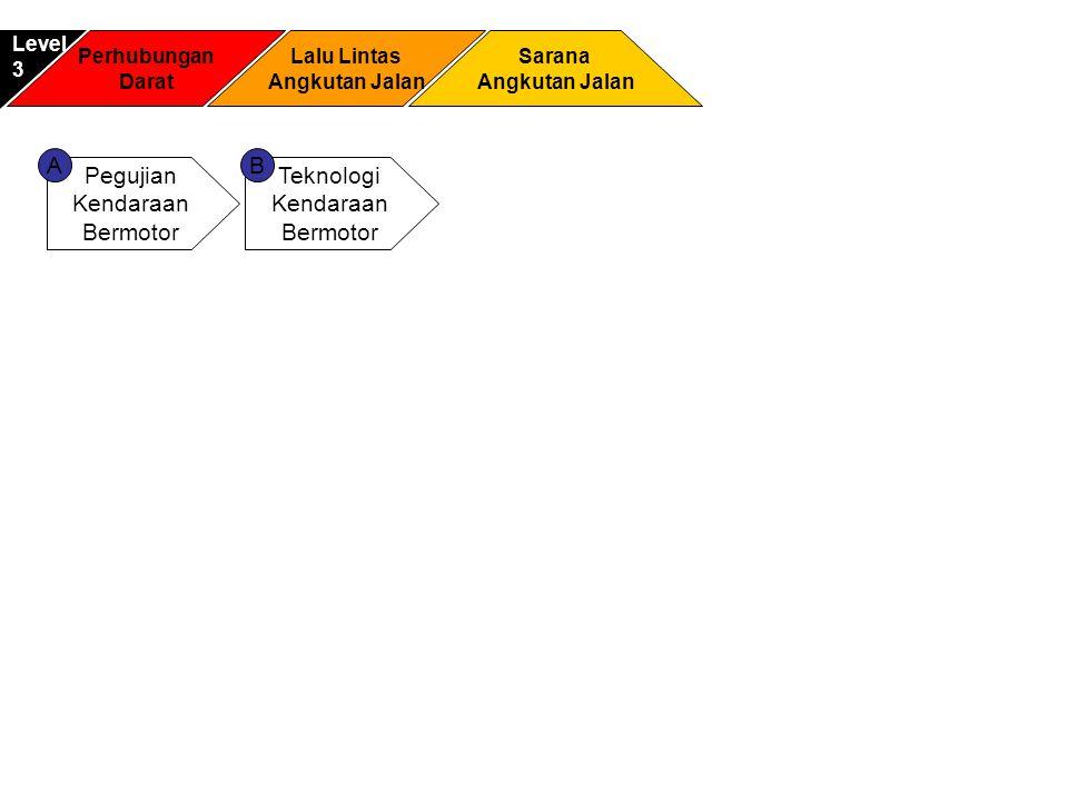 A B Pegujian Kendaraan Bermotor Teknologi Kendaraan Bermotor Level 3