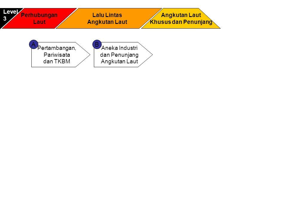 A B Level 3 Perhubungan Laut Lalu Lintas Angkutan Laut Angkutan Laut