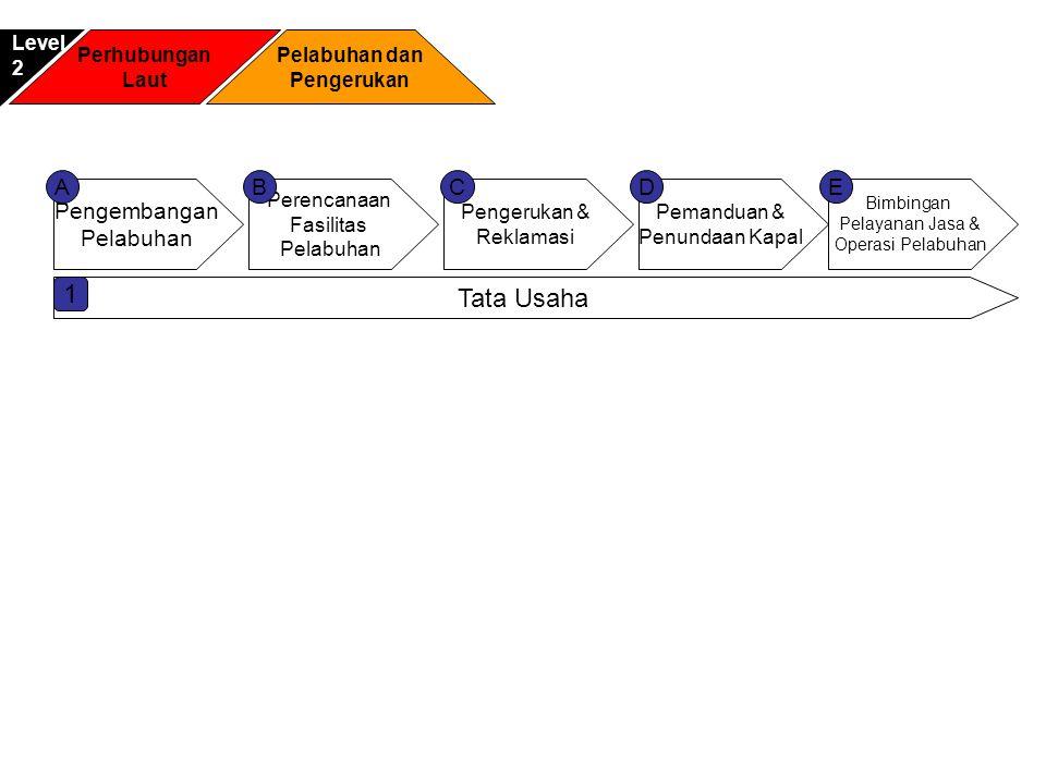 1 Tata Usaha A B C D E Pengembangan Pelabuhan Level 2 Perhubungan Laut
